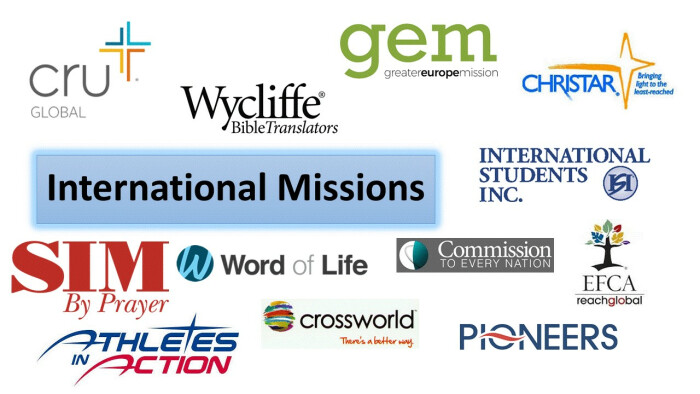International Missions We Support